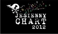 """""""Jesienny Chart"""""""